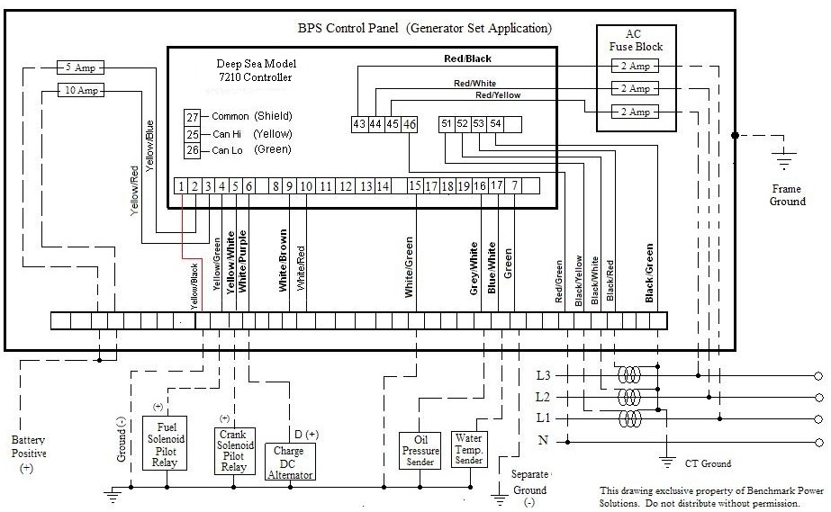 paste81 bps index deep sea 7310 wiring diagram at reclaimingppi.co